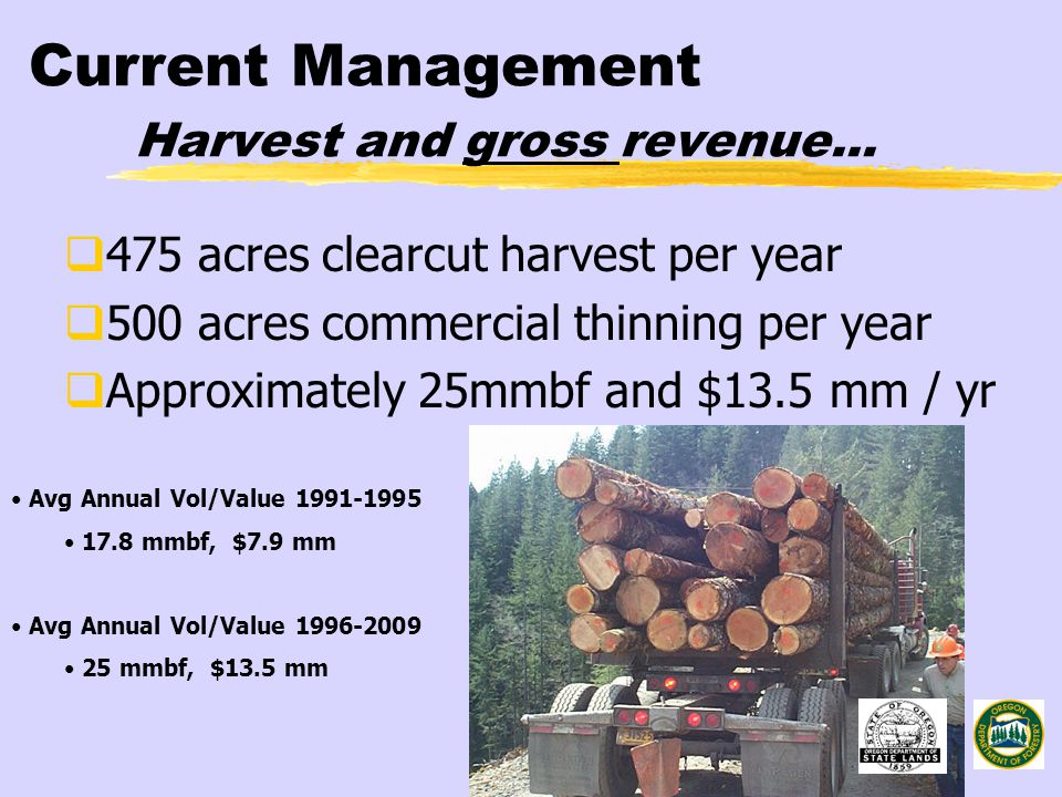 Current Management Harvest and gross revenue...  475 acres clearcut harvest per year  500 acres commercial thinning per year  Approximately 25mmbf