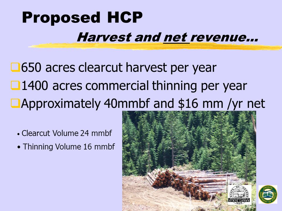 Proposed HCP Harvest and net revenue...  650 acres clearcut harvest per year  1400 acres commercial thinning per year  Approximately 40mmbf and $16