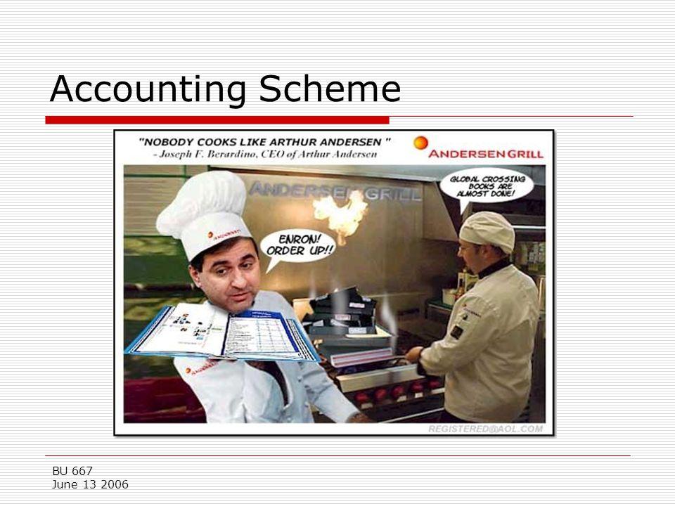 BU 667 June 13 2006 Accounting Scheme