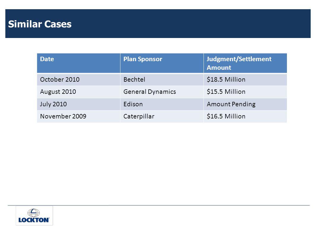 Similar Cases DatePlan SponsorJudgment/Settlement Amount October 2010Bechtel$18.5 Million August 2010General Dynamics$15.5 Million July 2010EdisonAmount Pending November 2009Caterpillar$16.5 Million