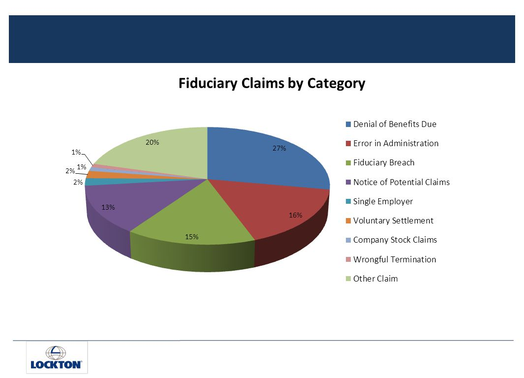 The Russian Bride - Best Practices Have clear procedures for handling claims inquiries, especially on beneficiary issues.