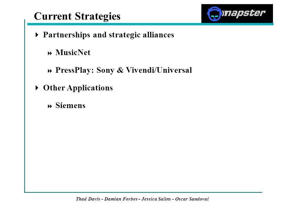 Thad Davis - Damian Forbes - Jessica Salins - Oscar Sandoval  Partnerships and strategic alliances  MusicNet  PressPlay: Sony & Vivendi/Universal  Other Applications  Siemens Current Strategies