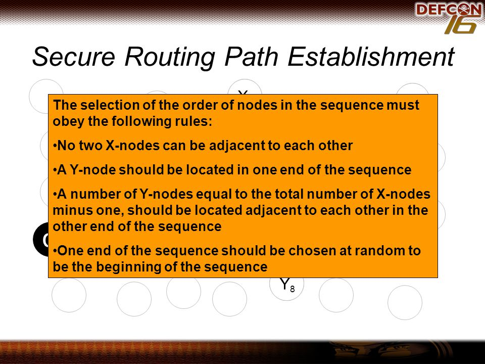 Secure Routing Path Establishment XXXYYYYYY2Y2 Y4Y4 Y1Y1 Y8Y8 X5X5 X7X7 X3X3 Y6Y6 α First, the nodes that will constitute the routing path are selected by the anonymized node A set of temporary helper nodes are then also selected All the selected nodes are then ordered into a sequence The selection of the order of nodes in the sequence must obey the following rules: No two X-nodes can be adjacent to each other A Y-node should be located in one end of the sequence A number of Y-nodes equal to the total number of X-nodes minus one, should be located adjacent to each other in the other end of the sequence One end of the sequence should be chosen at random to be the beginning of the sequence