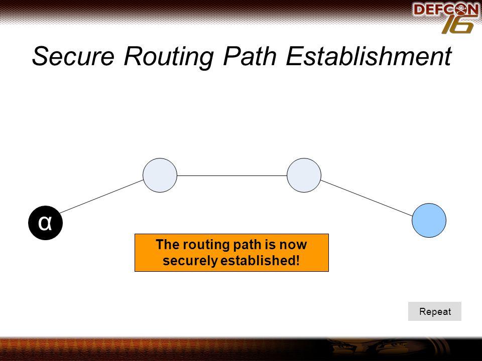 Secure Routing Path Establishment Repeat α The routing path is now securely established!