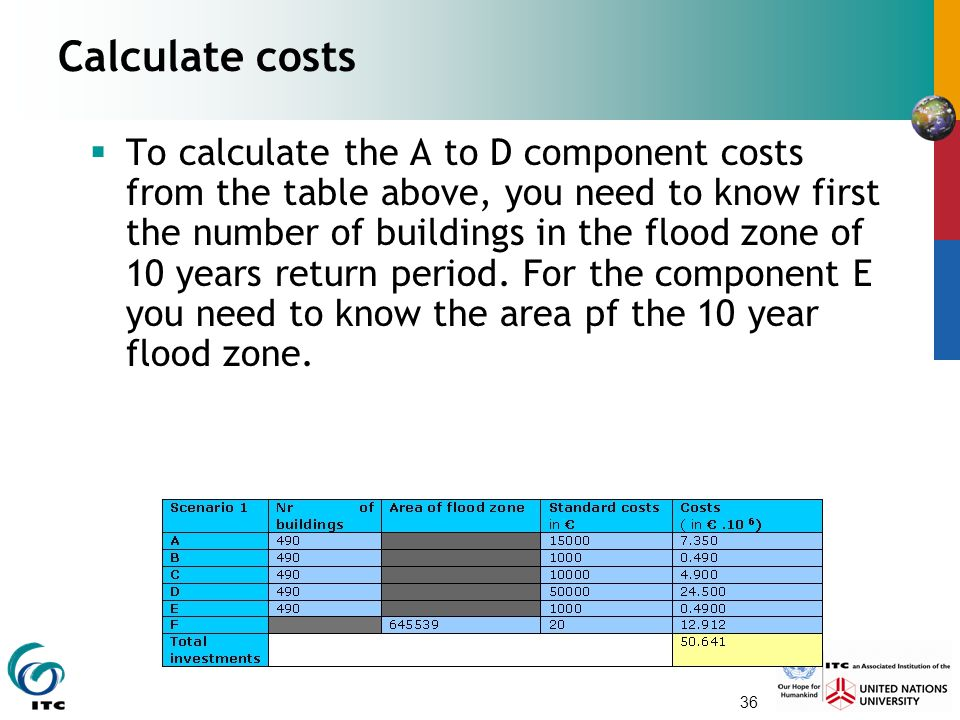 36 Calculate costs  To calculate the A to D component costs from the table above, you need to know first the number of buildings in the flood zone of