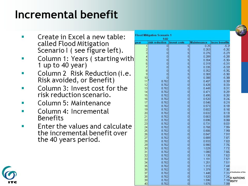 42 Incremental benefit  Create in Excel a new table: called Flood Mitigation Scenario I ( see figure left).  Column 1: Years ( starting with 1 up to