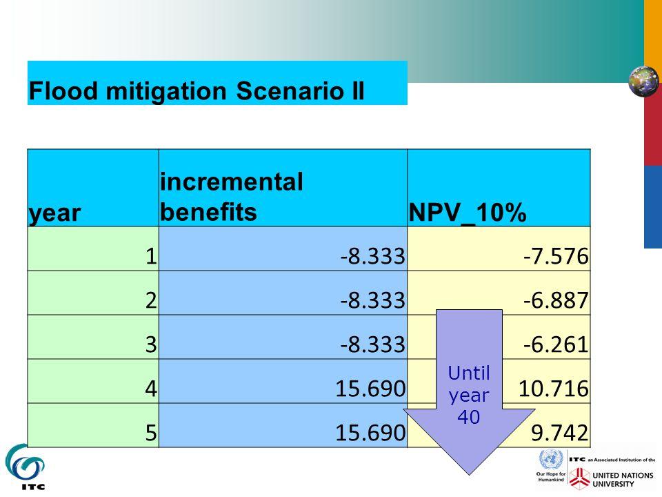 Flood mitigation Scenario II year incremental benefitsNPV_10% 1-8.333-7.576 2-8.333-6.887 3-8.333-6.261 415.69010.716 515.6909.742 Until year 40