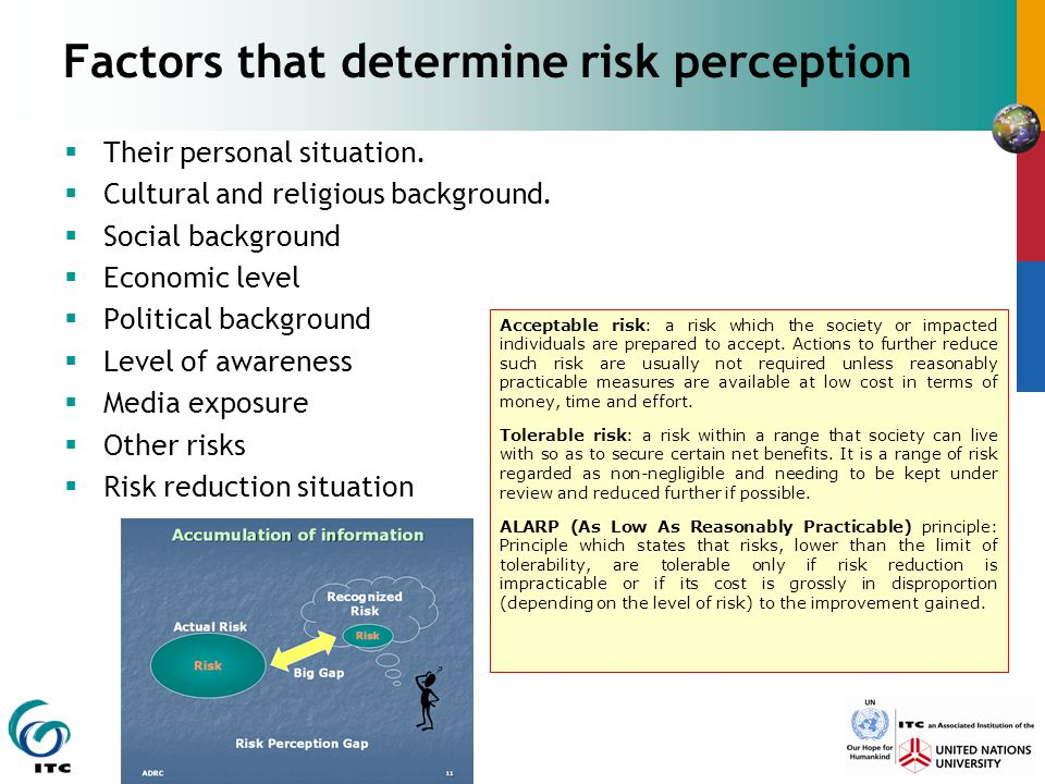 Factors that determine risk perception  Their personal situation.  Cultural and religious background.  Social background  Economic level  Politic