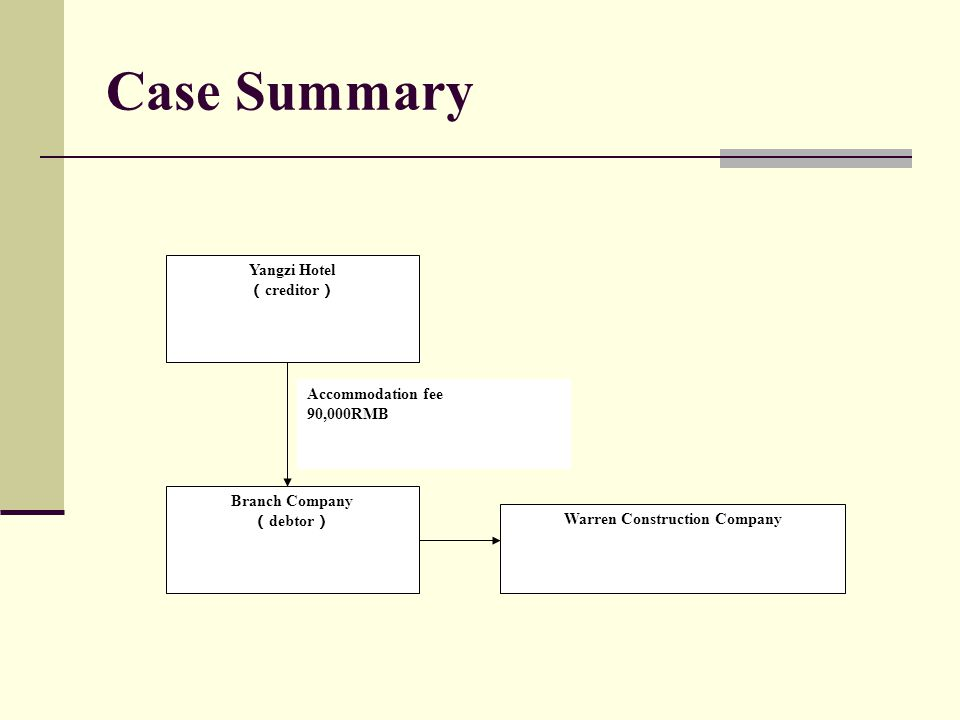 Lawsuit Plaintiff : PARTY C Defendant : PARTY B PARTY C claimed that (i) PARTY B is granted a business license; (ii) PARTY B has its own properties; (iii) PARTY B breached the Contract and failed to perform the obligation under the Contract and (iv) PARTY B shall perform his obligation under the Contract (i.e.