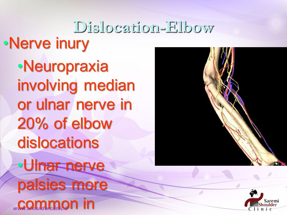 Dislocation-Elbow Nerve inuryNerve inury Neuropraxia involving median or ulnar nerve in 20% of elbow dislocationsNeuropraxia involving median or ulnar nerve in 20% of elbow dislocations Ulnar nerve palsies more common in pediatricUlnar nerve palsies more common in pediatric Most neuro deficits are transientMost neuro deficits are transient
