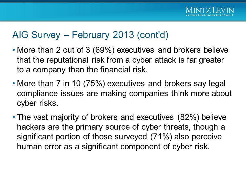 More than 2 out of 3 (69%) executives and brokers believe that the reputational risk from a cyber attack is far greater to a company than the financia