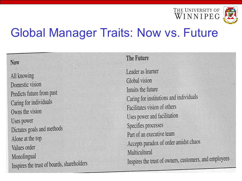 Global Manager Traits: Now vs. Future