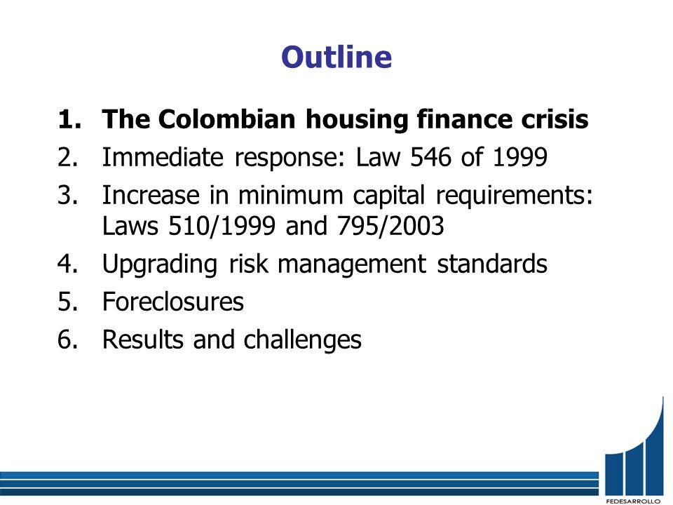 Housing Portfolio Provisioning Regulation (C.E.052 of 2004 y C.E.
