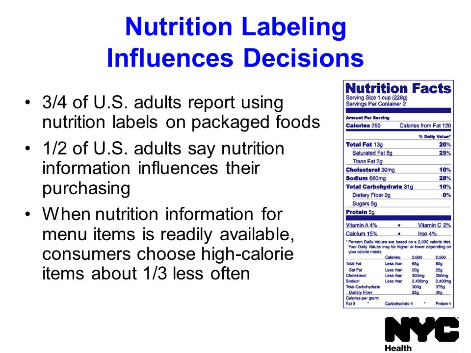 Nutrition Labeling Influences Decisions 3/4 of U.S. adults report using nutrition labels on packaged foods 1/2 of U.S. adults say nutrition informatio