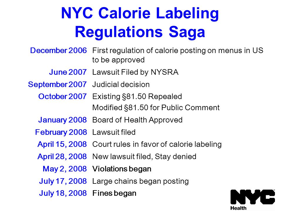 NYC Calorie Labeling Regulations Saga December 2006First regulation of calorie posting on menus in US to be approved June 2007Lawsuit Filed by NYSRA S