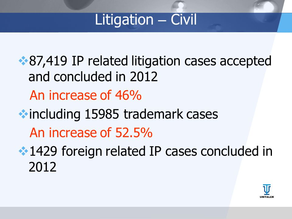 Litigation – Civil  87,419 IP related litigation cases accepted and concluded in 2012 An increase of 46%  including 15985 trademark cases An increase of 52.5%  1429 foreign related IP cases concluded in 2012