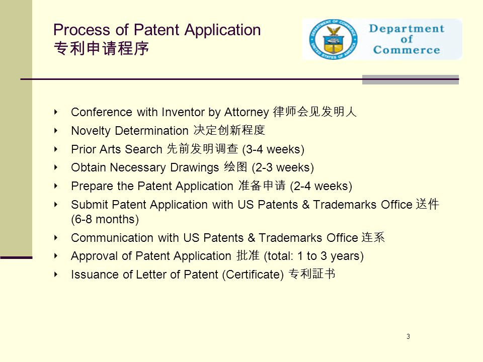 3 Process of Patent Application 专利申请程序 ‣ Conference with Inventor by Attorney 律师会见发明人 ‣ Novelty Determination 决定创新程度 ‣ Prior Arts Search 先前发明调查 (3-4 w
