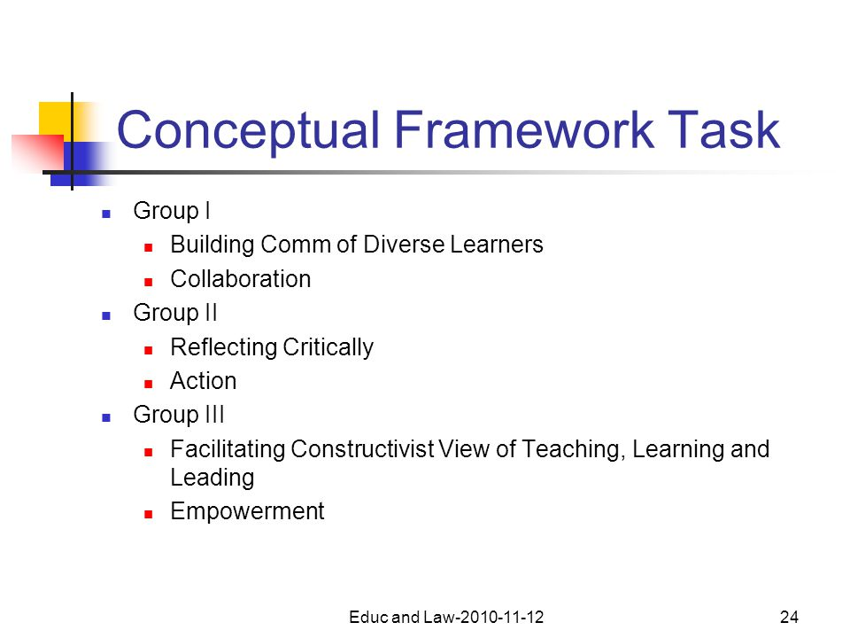 Conceptual Framework Task Group I Building Comm of Diverse Learners Collaboration Group II Reflecting Critically Action Group III Facilitating Constructivist View of Teaching, Learning and Leading Empowerment Educ and Law-2010-11-1224