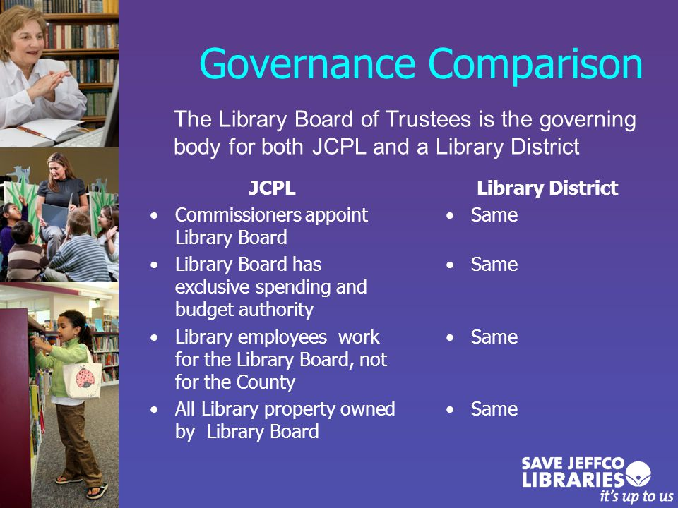 Governance Comparison JCPL Commissioners appoint Library Board Library Board has exclusive spending and budget authority Library employees work for the Library Board, not for the County All Library property owned by Library Board Library District Same The Library Board of Trustees is the governing body for both JCPL and a Library District