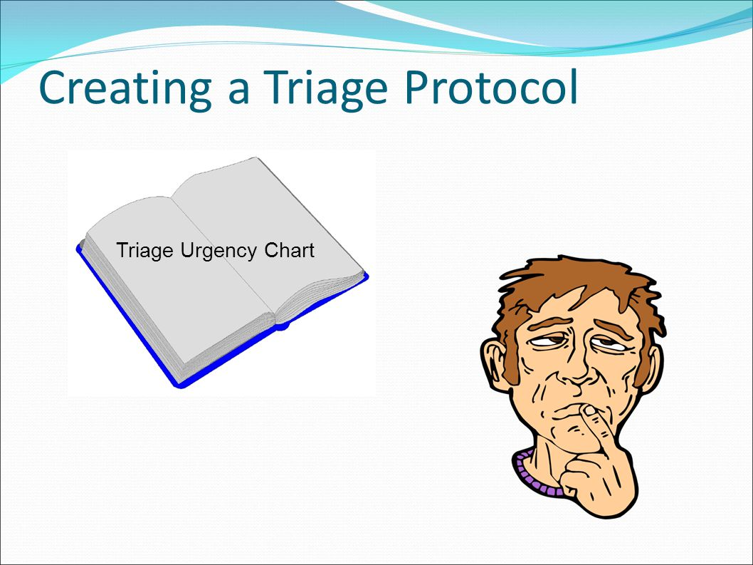 Creating a Triage Protocol Triage Urgency Chart
