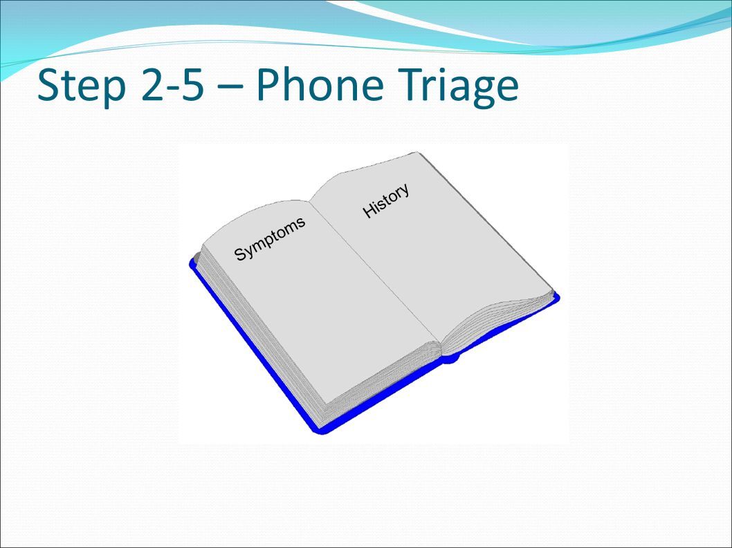 Step 2-5 – Phone Triage Symptoms History
