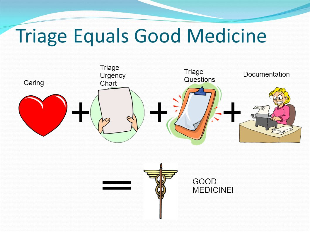 Triage Equals Good Medicine Caring Triage Urgency Chart Triage Questions Documentation GOOD MEDICINE!