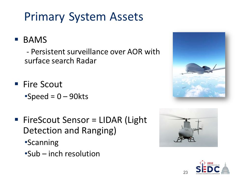 Primary System Assets  BAMS - Persistent surveillance over AOR with surface search Radar  Fire Scout Speed = 0 – 90kts  FireScout Sensor = LIDAR (Light Detection and Ranging) Scanning Sub – inch resolution 23