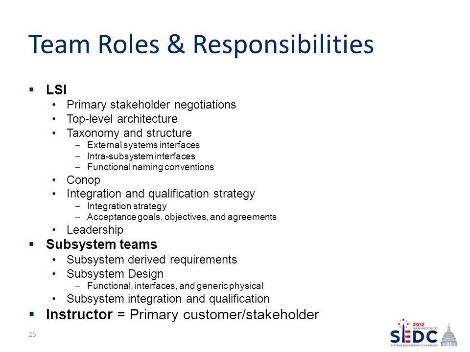 Team Roles & Responsibilities  LSI Primary stakeholder negotiations Top-level architecture Taxonomy and structure – External systems interfaces – Intra-subsystem interfaces – Functional naming conventions Conop Integration and qualification strategy – Integration strategy – Acceptance goals, objectives, and agreements Leadership  Subsystem teams Subsystem derived requirements Subsystem Design – Functional, interfaces, and generic physical Subsystem integration and qualification  Instructor = Primary customer/stakeholder 25