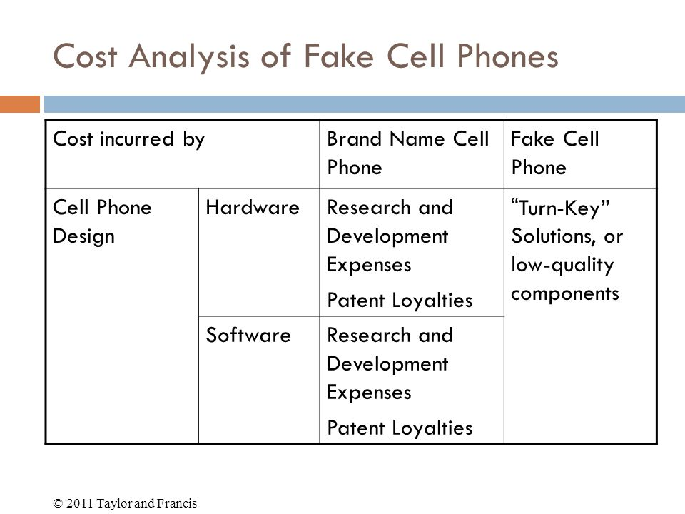 Cost Analysis of Fake Cell Phones © 2011 Taylor and Francis Cost incurred byBrand Name Cell Phone Fake Cell Phone Cell Phone Design HardwareResearch and Development Expenses Patent Loyalties Turn-Key Solutions, or low-quality components SoftwareResearch and Development Expenses Patent Loyalties