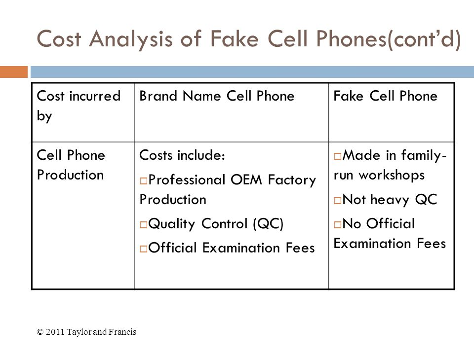 Cost Analysis of Fake Cell Phones(cont'd) Cost incurred by Brand Name Cell PhoneFake Cell Phone Cell Phone Production Costs include:  Professional OEM Factory Production  Quality Control (QC)  Official Examination Fees  Made in family- run workshops  Not heavy QC  No Official Examination Fees © 2011 Taylor and Francis