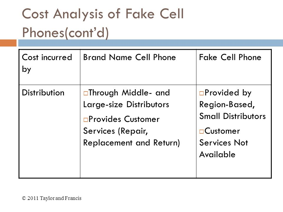 Cost Analysis of Fake Cell Phones(cont'd) Cost incurred by Brand Name Cell PhoneFake Cell Phone Brand Management  Global Marketing, Advertising and Brand Management  No Advertising  No Brand Management  Counterfeiting Logo or Intentional Resemblance © 2011 Taylor and Francis