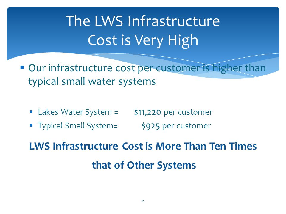  Our infrastructure cost per customer is higher than typical small water systems  Lakes Water System = $11,220 per customer  Typical Small System=