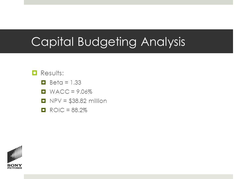 Sensitivity Analysis % Change in SalesNPV (in millions) Baseline$38.83 -25%$18.11 -50%($2.59)