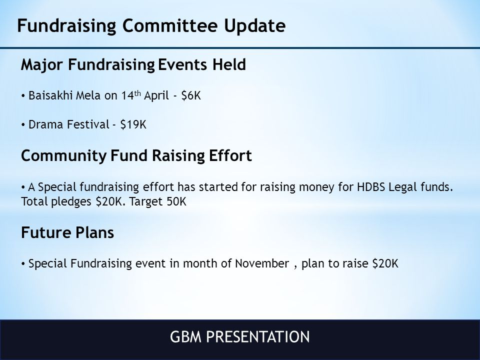 GBM PRESENTATION Fundraising Committee Update Major Fundraising Events Held Baisakhi Mela on 14 th April - $6K Drama Festival - $19K Community Fund Raising Effort A Special fundraising effort has started for raising money for HDBS Legal funds.