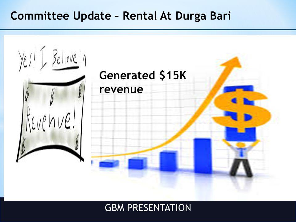 GBM PRESENTATION Committee Update – Rental At Durga Bari Generated $15K revenue