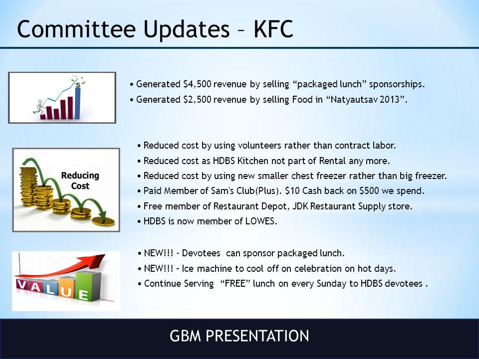GBM PRESENTATION Committee Updates – KFC Generated $4,500 revenue by selling packaged lunch sponsorships.
