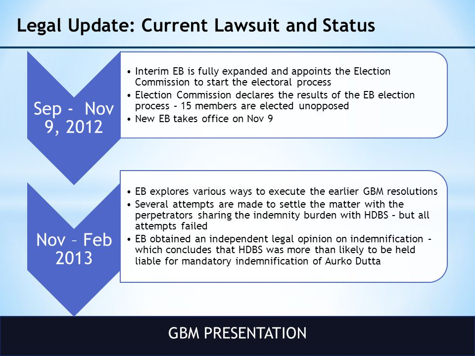 GBM PRESENTATION Legal Update: Current Lawsuit and Status Sep - Nov 9, 2012 Interim EB is fully expanded and appoints the Election Commission to start