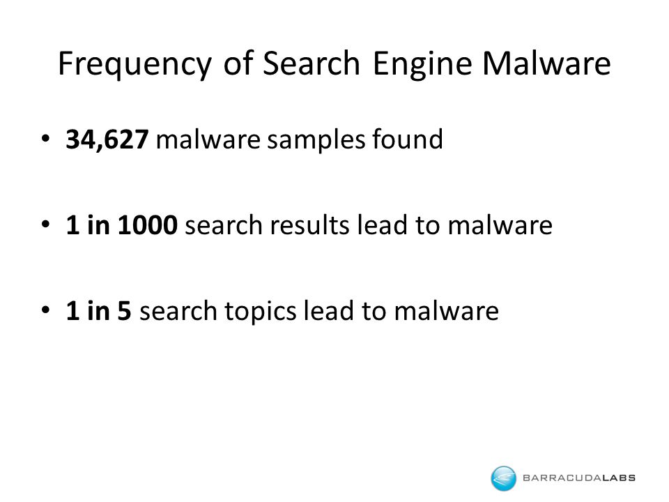 34,627 malware samples found 1 in 1000 search results lead to malware 1 in 5 search topics lead to malware Frequency of Search Engine Malware
