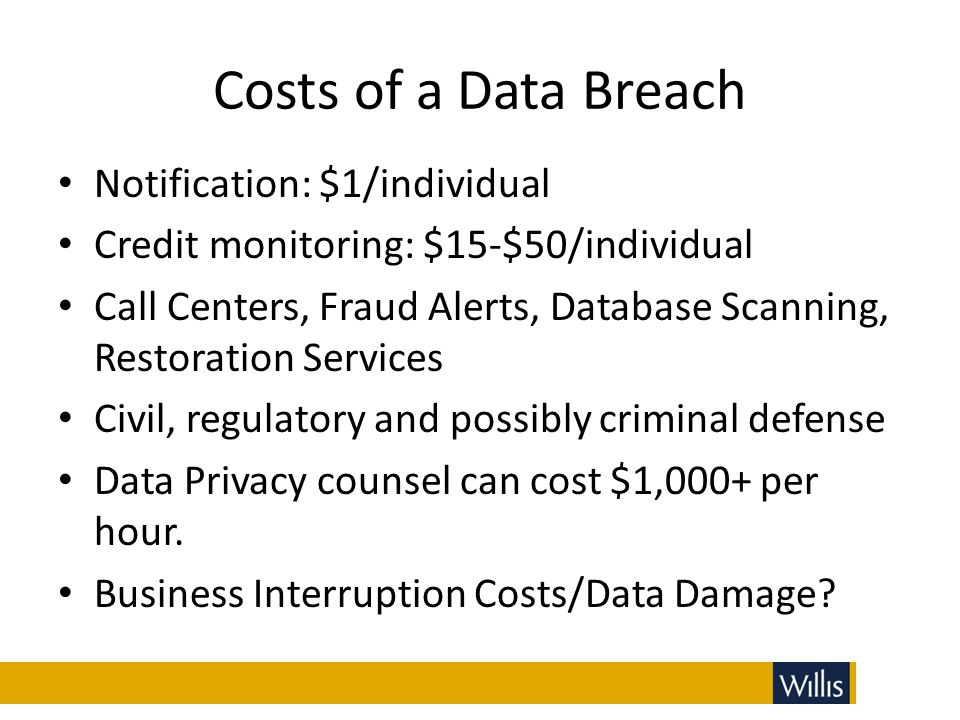 Costs of a Data Breach Notification: $1/individual Credit monitoring: $15-$50/individual Call Centers, Fraud Alerts, Database Scanning, Restoration Se
