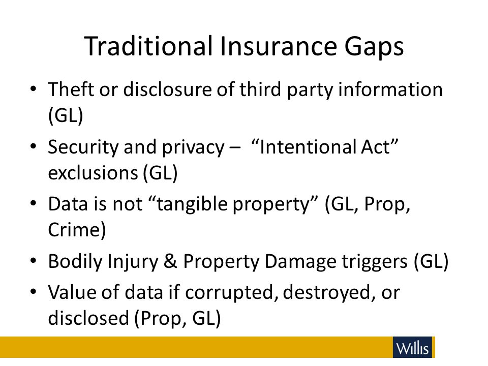 """Traditional Insurance Gaps Theft or disclosure of third party information (GL) Security and privacy – """"Intentional Act"""" exclusions (GL) Data is not """"t"""