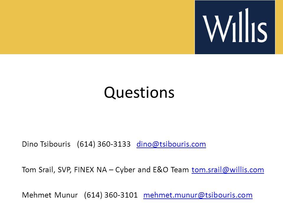 Questions Dino Tsibouris (614) 360-3133 dino@tsibouris.comdino@tsibouris.com Tom Srail, SVP, FINEX NA – Cyber and E&O Team tom.srail@willis.comtom.sra