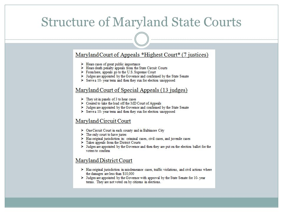 Powers of the Federal Courts A.