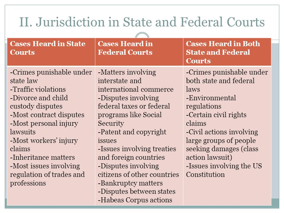 II. Jurisdiction in State and Federal Courts Cases Heard in State Courts Cases Heard in Federal Courts Cases Heard in Both State and Federal Courts -C