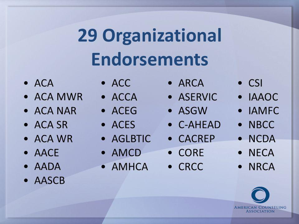 29 Organizational Endorsements ACA ACA MWR ACA NAR ACA SR ACA WR AACE AADA AASCB ACC ACCA ACEG ACES AGLBTIC AMCD AMHCA ARCA ASERVIC ASGW C-AHEAD CACREP CORE CRCC CSI IAAOC IAMFC NBCC NCDA NECA NRCA