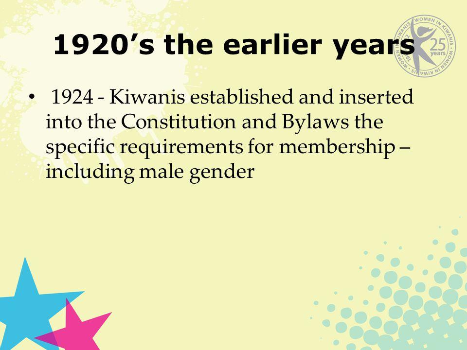 Kiwanis Club of Goldsboro, North Carolina May 6, 1921 – Ms.