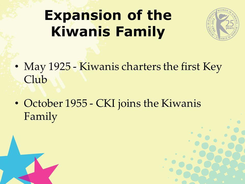 Kiwanis family leads the way 1973 – CKI membership is open to women 1977 – Key Club membership is open to women everywhere