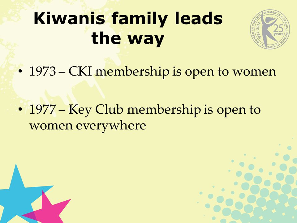 Clubs lead the way September 22, 1987 - the first women's club in Taiwan, Taipei-Diana October 23, 1987 - the first women's club in Europe forms, the Kiwanis Club Skien Nora.