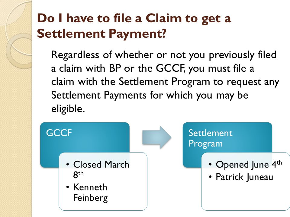 Do I have to file a Claim to get a Settlement Payment.