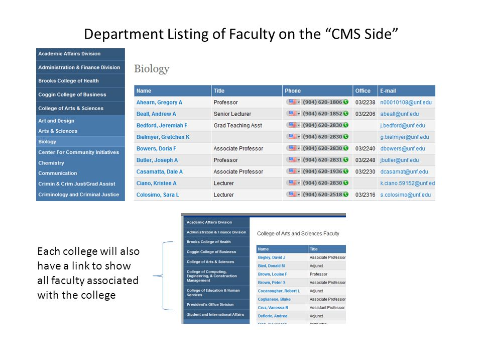 Department Listing of Faculty on the CMS Side Each college will also have a link to show all faculty associated with the college