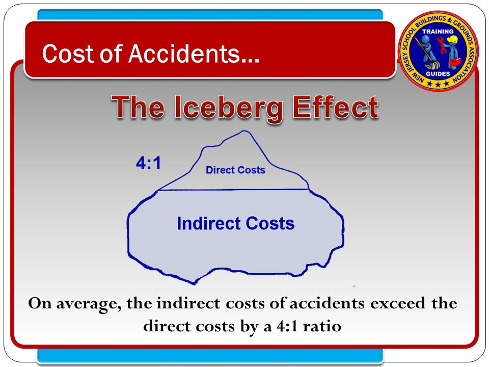 Click to edit Master text styles – Second level Third level – Fourth level » Fifth level Cost of Accidents… On average, the indirect costs of accident